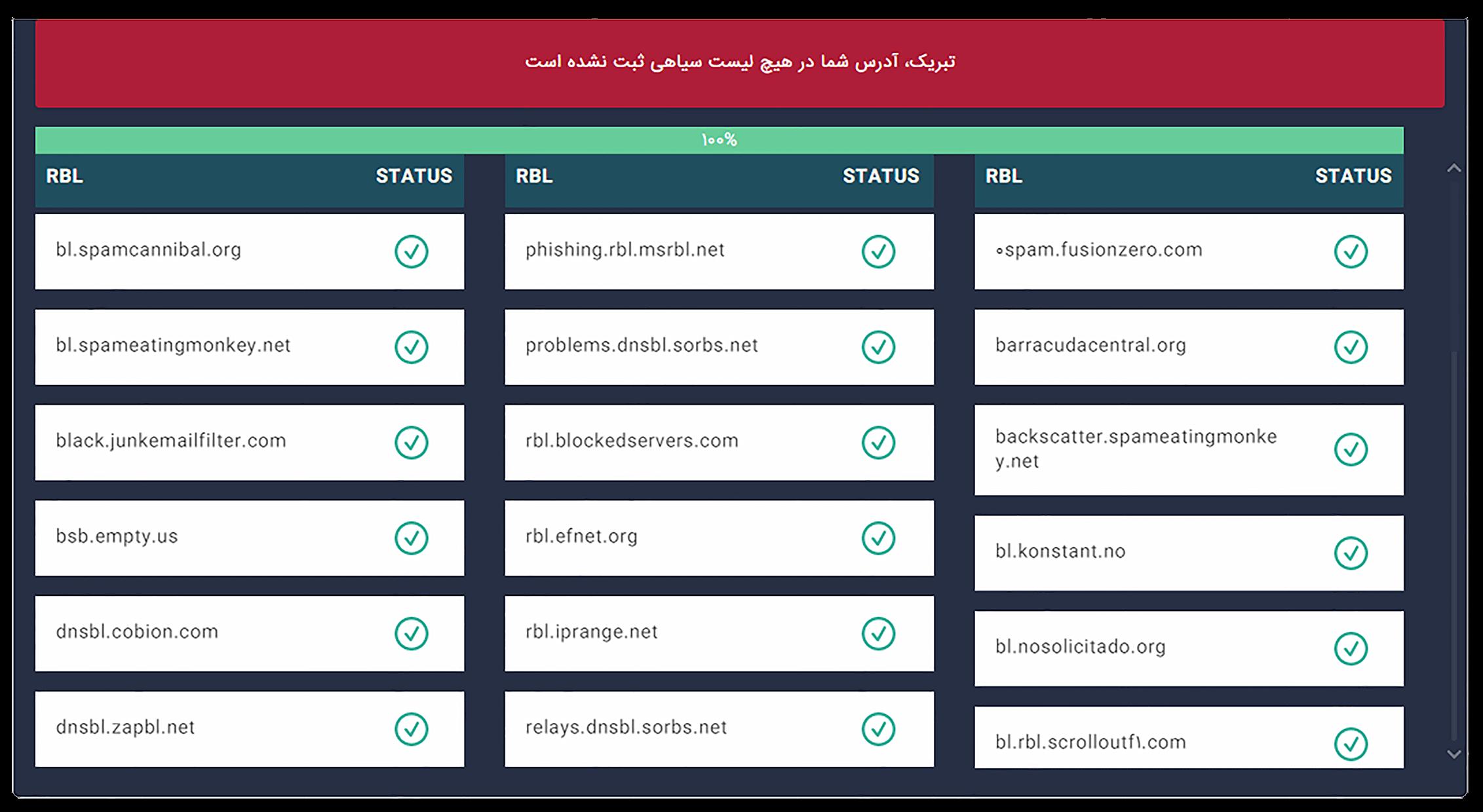پایشگر بررسی بلاک بودن دامنه یا آی پی DNSBL