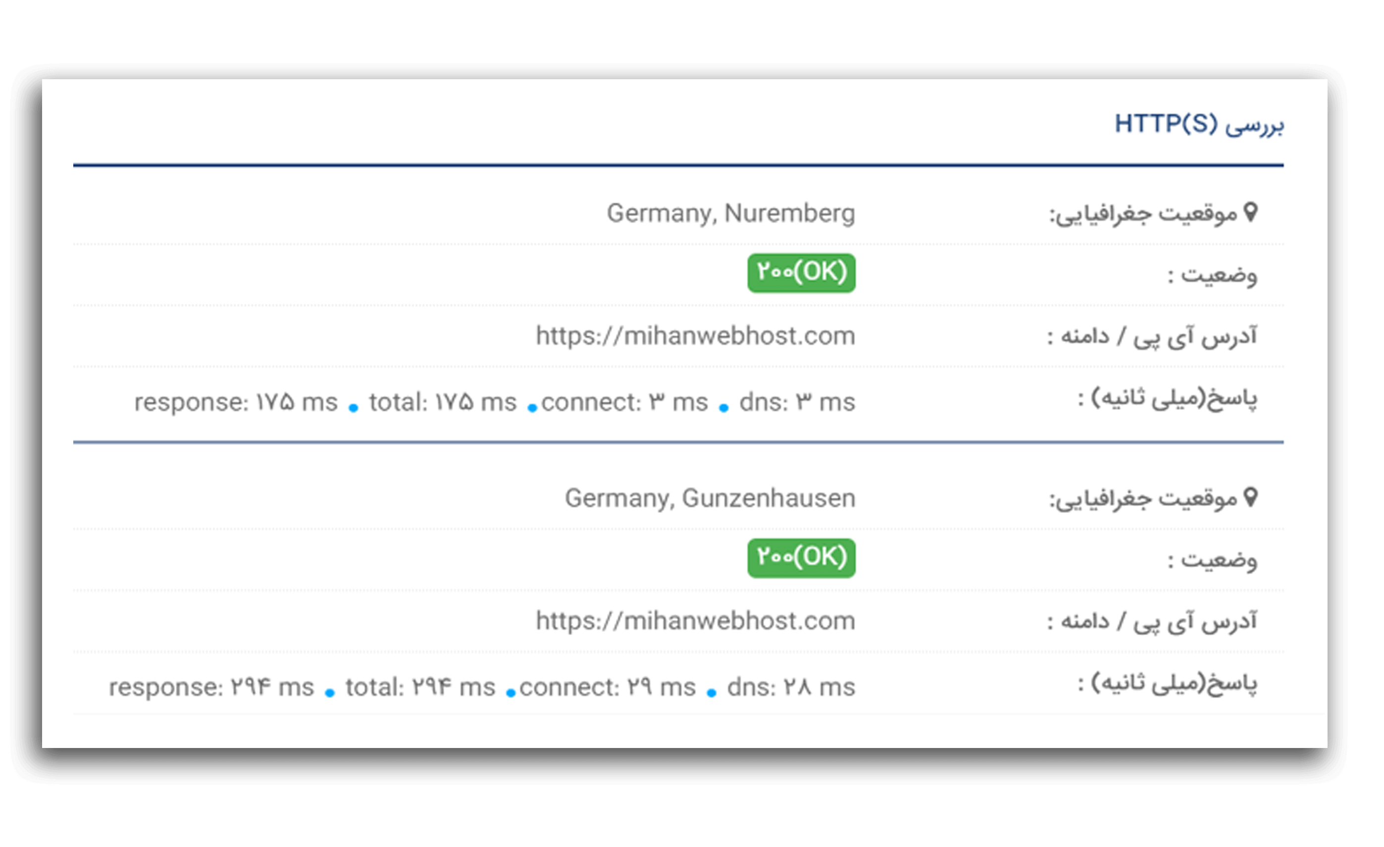 ابزار آنالیز رایگان HTTP(s) در میهن مانیتور
